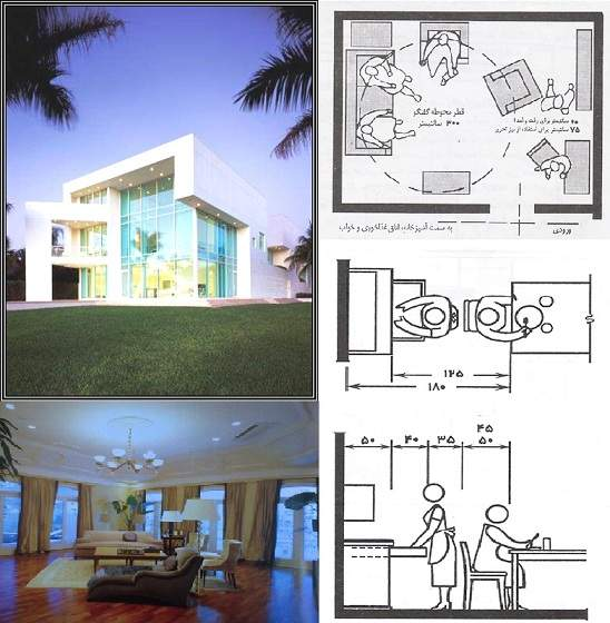 پاورپوینت بررسی خصوصیات فضاهای مسکونی